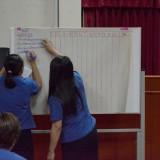 โครงการอบรมเชิงปฏิบัติการ การจัดทำแผนพัฒนาการศึกษา และปรับปรุงหลักสูตรสถานศึกษา ประจำปีการศึกษา ๒๕๖๔ โรงเรียนอนุบาลเทศบาลสันทราย ระหว่างวันที่ ๒๗-๒๘ พฤษภาคม ๒๕๖๔